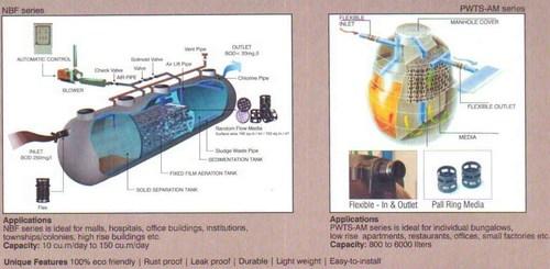 FRP Sewage Treatment Plant.